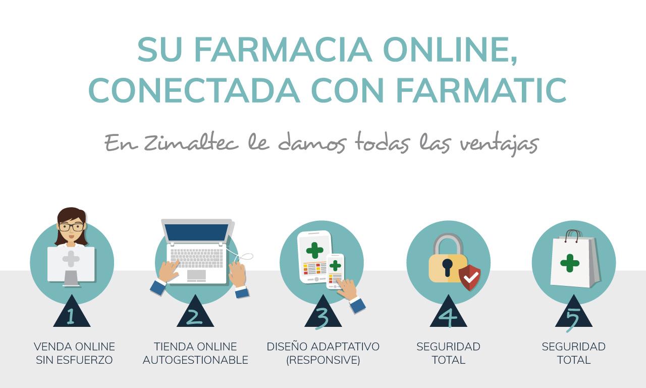 Tienda online con FARMATIC